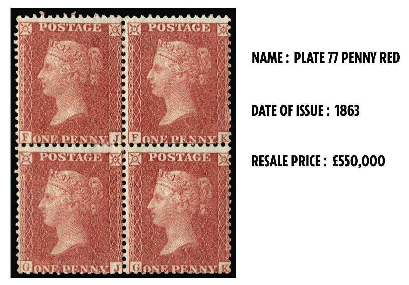 A rare version of the Plate 77 Penny Red stamp sold for £550,000 in 2012